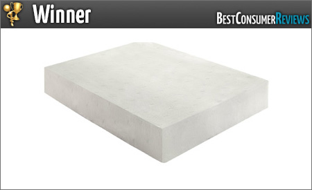2018 best mattress reviews top rated mattresses for Best rated mattress