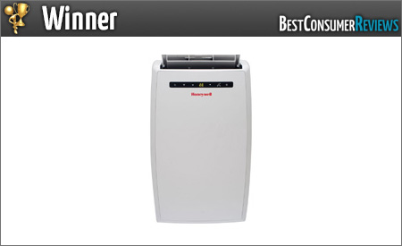 2018 Best Portable Air Conditioner Reviews - Top Rated Portable Air Conditioners