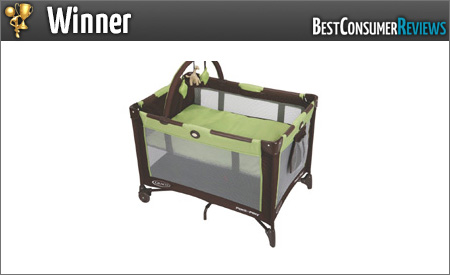 2018 Best Portable Cribs Reviews Top Rated Portable Cribss