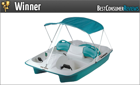 2018 Best Pedal Boats Reviews