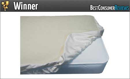 2018 Best Waterproof Mattress Pad Reviews Top Rated